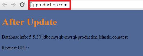 external domain name